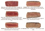 beef guide steak tagme  rating:Safe score:0 user:ck